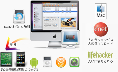 Any Video Converter Ultimate for Macの主の特徴